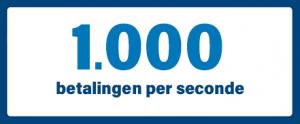 1000 pinbetalingen per seconde